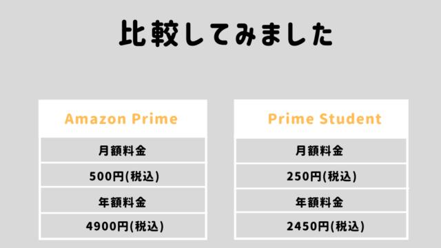 Amazon PrimeとPrime Studentを比較してみました